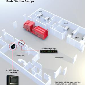 Basic-Station-Floor-Plan-Phoenix-G2-Fire-Station-Alerting-System-USDD