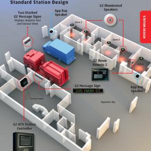 Standard-Station-Floor-Plan-Phoenix-G2-Fire-Station-Alerting-System-US-Digital-Designs